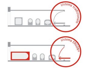 Sistema rototraslante - comparación con el sistema tradicional